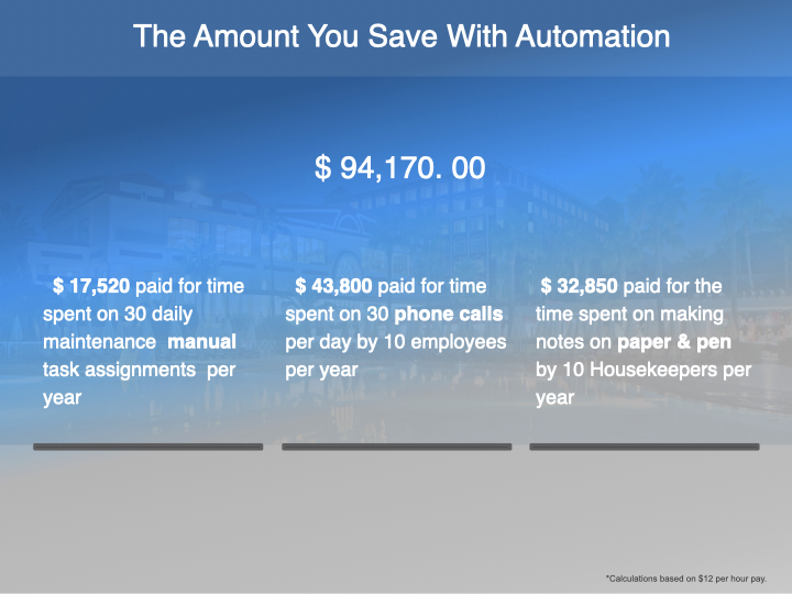 automating processes save costs